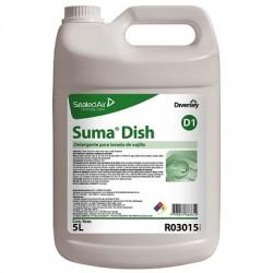 SUMA DISH PLUS